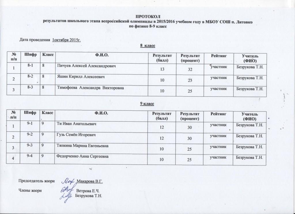 Школьный этап всероссийской олимпиады школьников математика 6 класс ответы